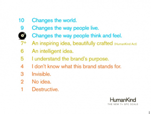 human-kind-leo-burnet-brand-talks