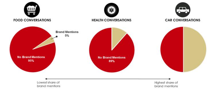 sosyal-medya-konusulma-brandtalks